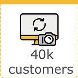 40K clients serviced