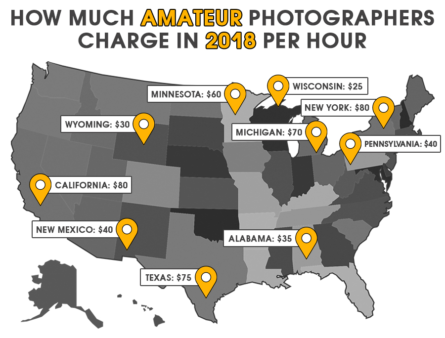 amateur photographer charges