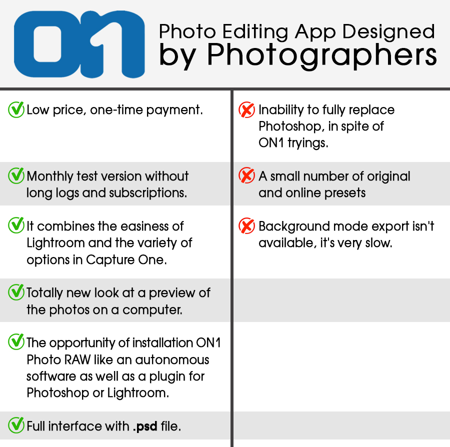 on1 photo raw pros and cons