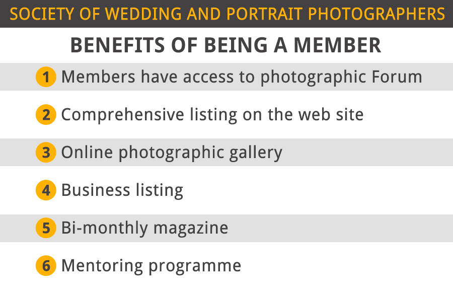 society of wedding and portrait photographers benefits