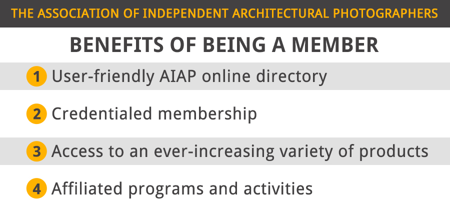 the association of independent architectural photographers benefits