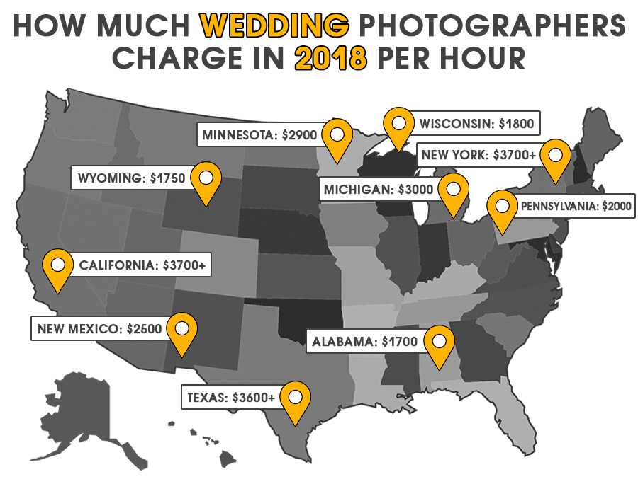 wedding photographer charges