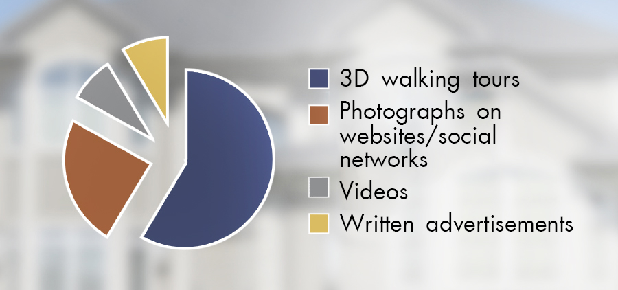 3d virtual tours real estate