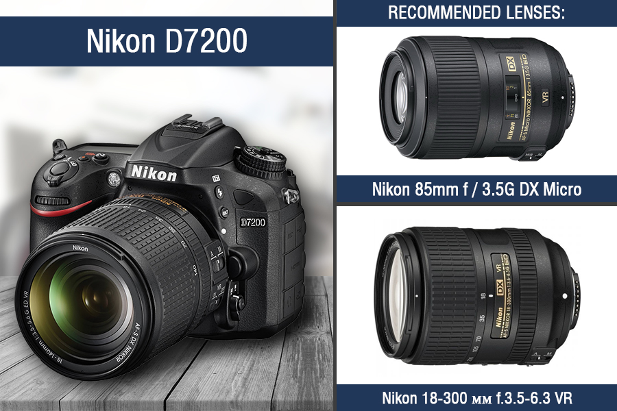 best lens for jewelry photography nikon D7200