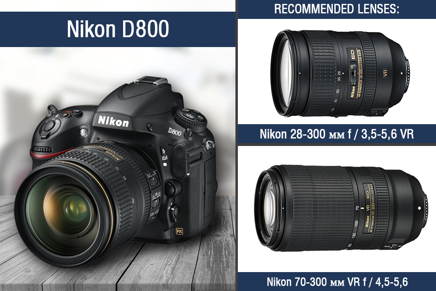 best lens for jewelry photography nikon D800