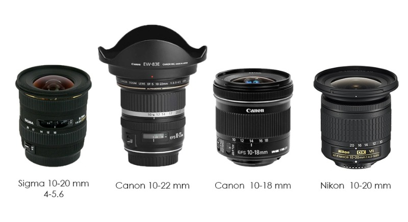 best-lens-for-real-estate-photography-canon