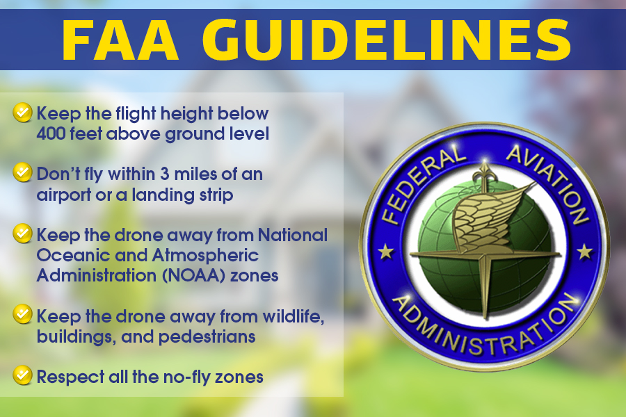 real estate aerial photography faa guidelines