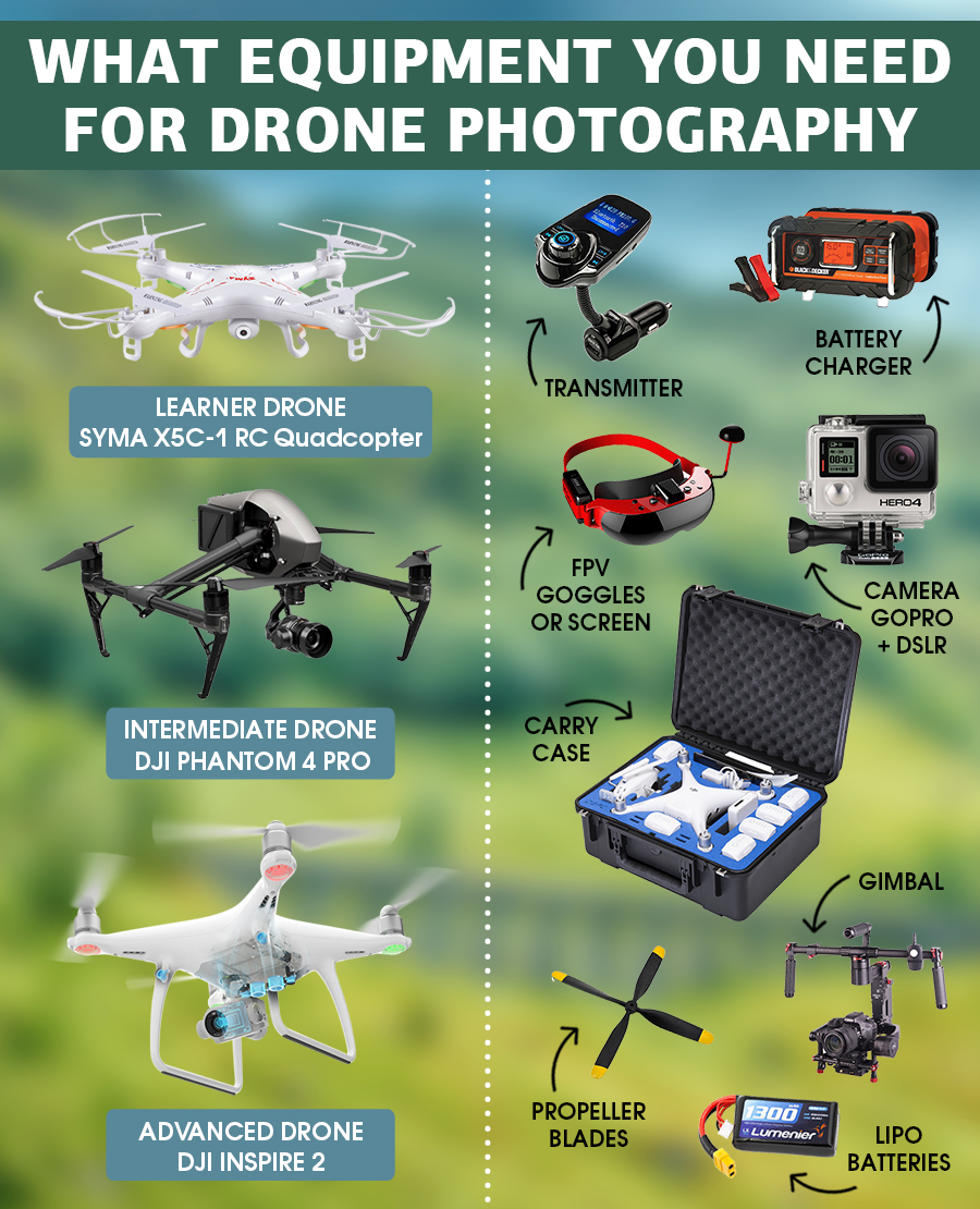 real estate aerial photography kit