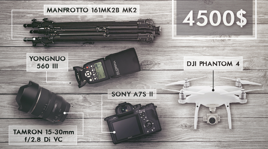 real-estate-photography-gear