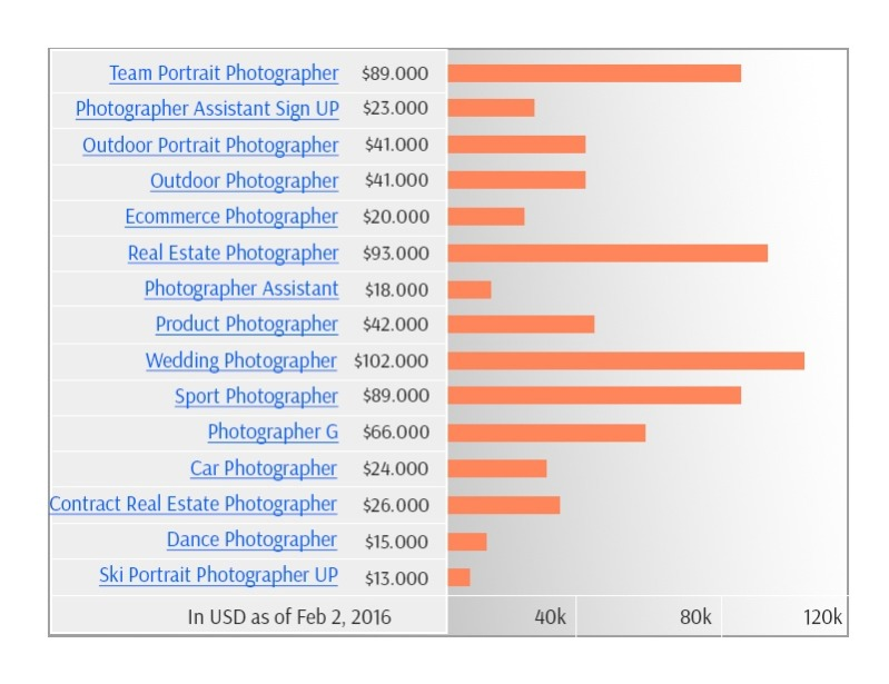 real-estate-photography-pricing