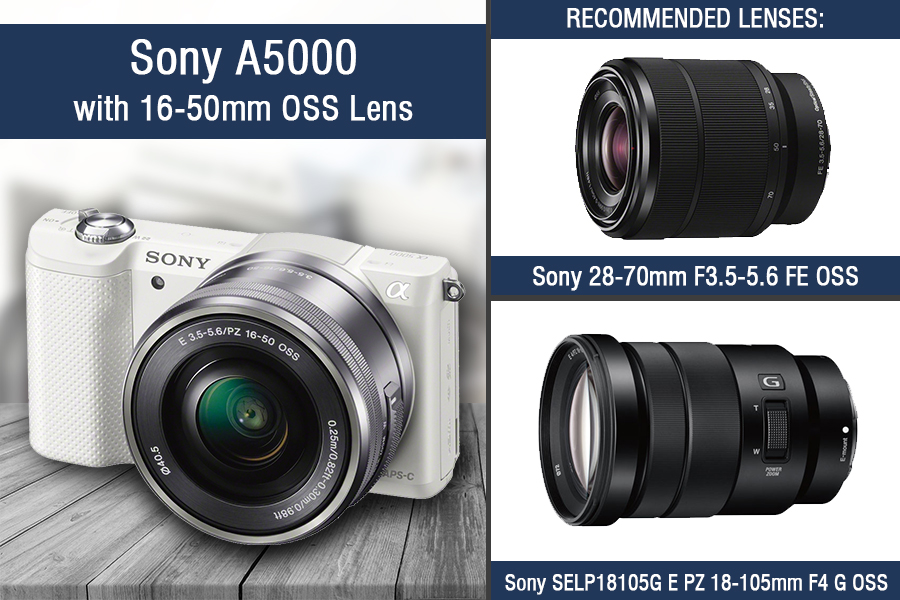sony best lens for small product photography