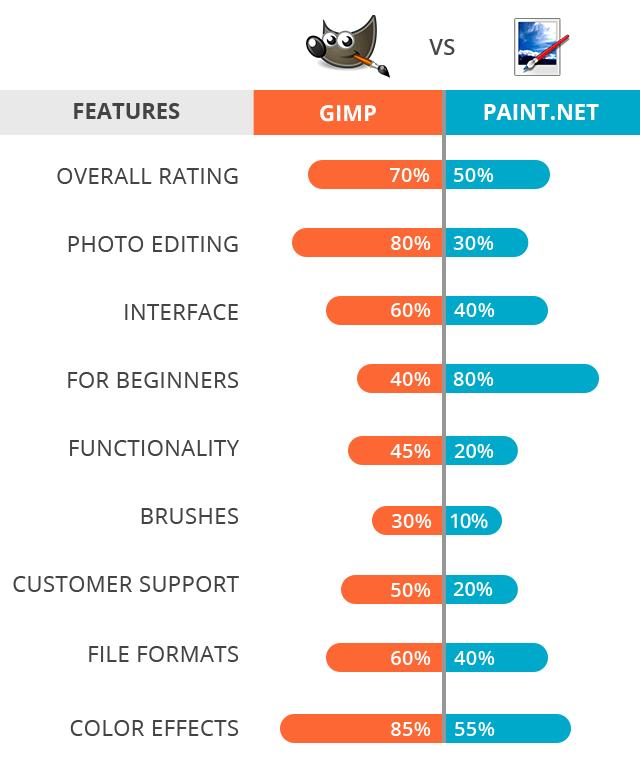 Paint.net Mac Download Free